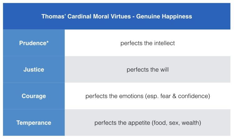 072_thomas-moral-virtues